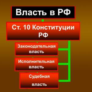 Органы власти Нефтеюганска
