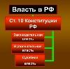 Органы власти в Нефтеюганске